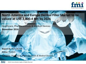 North America and Europe Dermal Filler Market to be valued at US$ 2,800.4 Mn by 2026