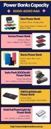 Promotional Power Banks Capacity 3000-6000 MAh | Vivid Promotions