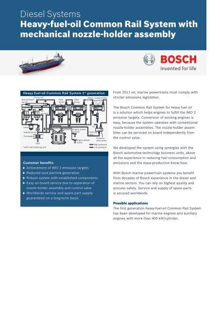 Datasheet Heavy-fuel-oil Common Rail System (PDF - Bosch