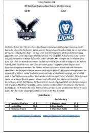 Basketball Regionalliga  Reutlingen Ravens vs. PS Karlsruhe Lions