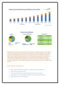 Report on Solar Panel Recycling Market with Trends and Forecast 2024 - Page 5