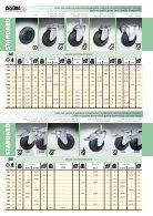 listino ruote settembre 2014 - Page 4