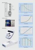 FHSAC1-230-45CE Minikatalog - Page 2
