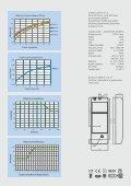 FHSAC1-230-45CE Minikatalog - Page 3