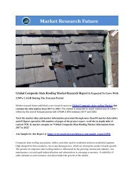 Global Composite Slate Roofing Market