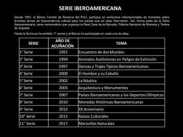 Serie-Iberoamericana