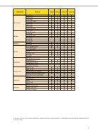 maniglia per finestre stanze - Page 7