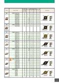 Neue CVD-beschichtete Sorte für die ... - Seite 5