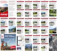 Mountainbike Karte Salzburger Sportwelt