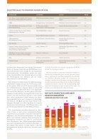 BVK Investorenbrief RZ kurz - Page 5