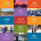 2018 DC Ranch Annual Report - Page 5