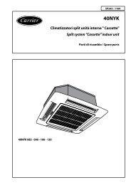 Climatizzatori split unità interna