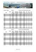 Ausgabe März 2008 Breitflanschträger S235JR Toleranzen nach ... - Seite 4