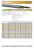 YSLY-JZ - Datenblatt - Kabel und Leitungen - Page 3