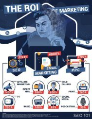The-ROI-of-Marketing