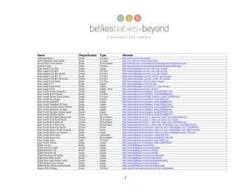 Name Single/Double Type Website - Bellies, Babies and Beyond