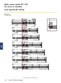 Roller runner system FR 1105 for  screw-on assembly Load ... - Hettich - Page 3