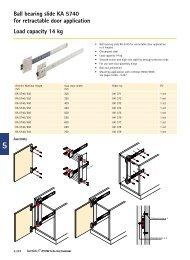 Ball bearing slide KA 5740 for retractable door application ... - Hettich