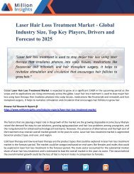 Laser Hair Loss Treatment Market - Global Industry Size, Top Key Players, Drivers and Forecast to 2025