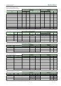 Tabelle 1: Anzurechnende Mindestwerte nach Abzug der Stall ... - Seite 3