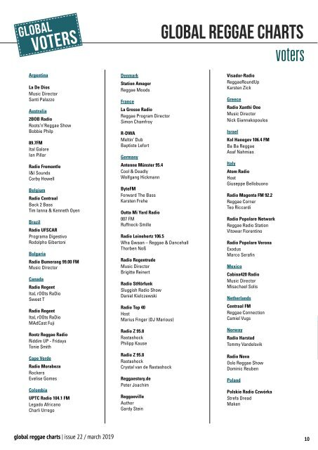 Global Reggae Charts - Issue #22 / March 2019