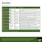 Leaflet Zucchini 2019 - Seite 2