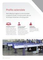 Noris Medical Dental Implants Product Catalog 2019 Italian - Page 4