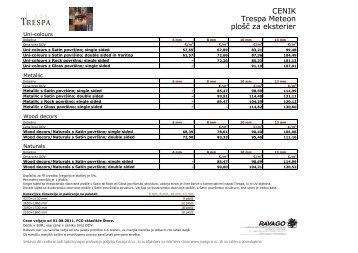 CENIK Trespa Meteon plošč za eksterier - Ravago