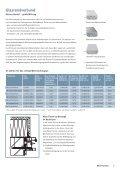 Weru Thermico Technik - Page 5