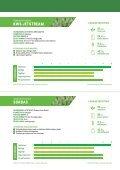 Pavasario sėjos sėklų katalogas | AGROCHEMA - Page 3