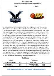 Basketball RAvens Reutlingen vs. USC Heidelberg