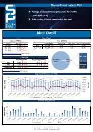 Trading Report March 2019