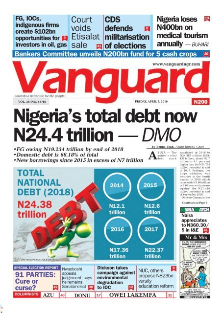 05042019 - Nigeria's total debt now N24 4 trillion — DMO