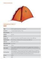 Assortiment de tentes - Été 2019 - Page 4