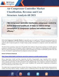 Air Compressor Controller Market Classification, Revenue and Cost Structure Analysis till 2021