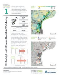 FINAL_PlaceMatters-ChildrensHealth_District_1