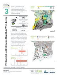 FINAL_PlaceMatters-ChildrensHealth_District_2