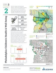 FINAL_PlaceMatters-ChildrensHealth_District_3