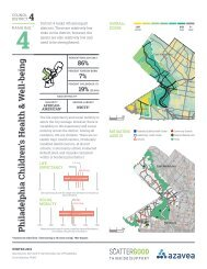 FINAL_PlaceMatters-ChildrensHealth_District_4