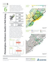 FINAL_PlaceMatters-ChildrensHealth_District_6