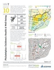 FINAL_PlaceMatters-ChildrensHealth_District_7