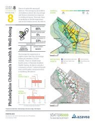 FINAL_PlaceMatters-ChildrensHealth_District_8