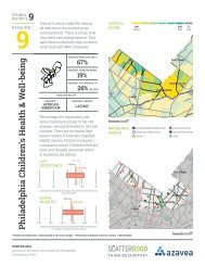 FINAL_PlaceMatters-ChildrensHealth_District_9