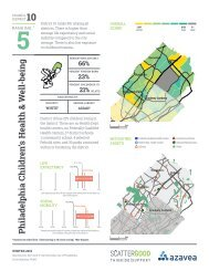 FINAL_PlaceMatters-ChildrensHealth_District_10