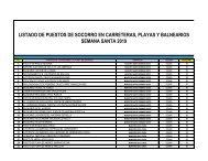 PUESTOS DE SOCORRO,PLAYAS Y BALNEARIOS SEMANA SANTA 2019 DEFENSA CIVIL (MOD)