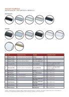 UNIGLAS Isolierglas - Produktübersicht 2019 - Seite 2