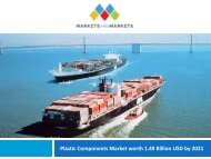 Cargo Shipping MarketAnalysis