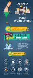 Generic Medicines Usage Instructions Infography - Health & Medical