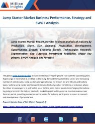 Jump Starter Market Business Performance, Strategy and SWOT Analysis
