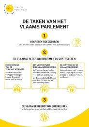 De taken van het Vlaams Parlement